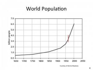World Population Growth